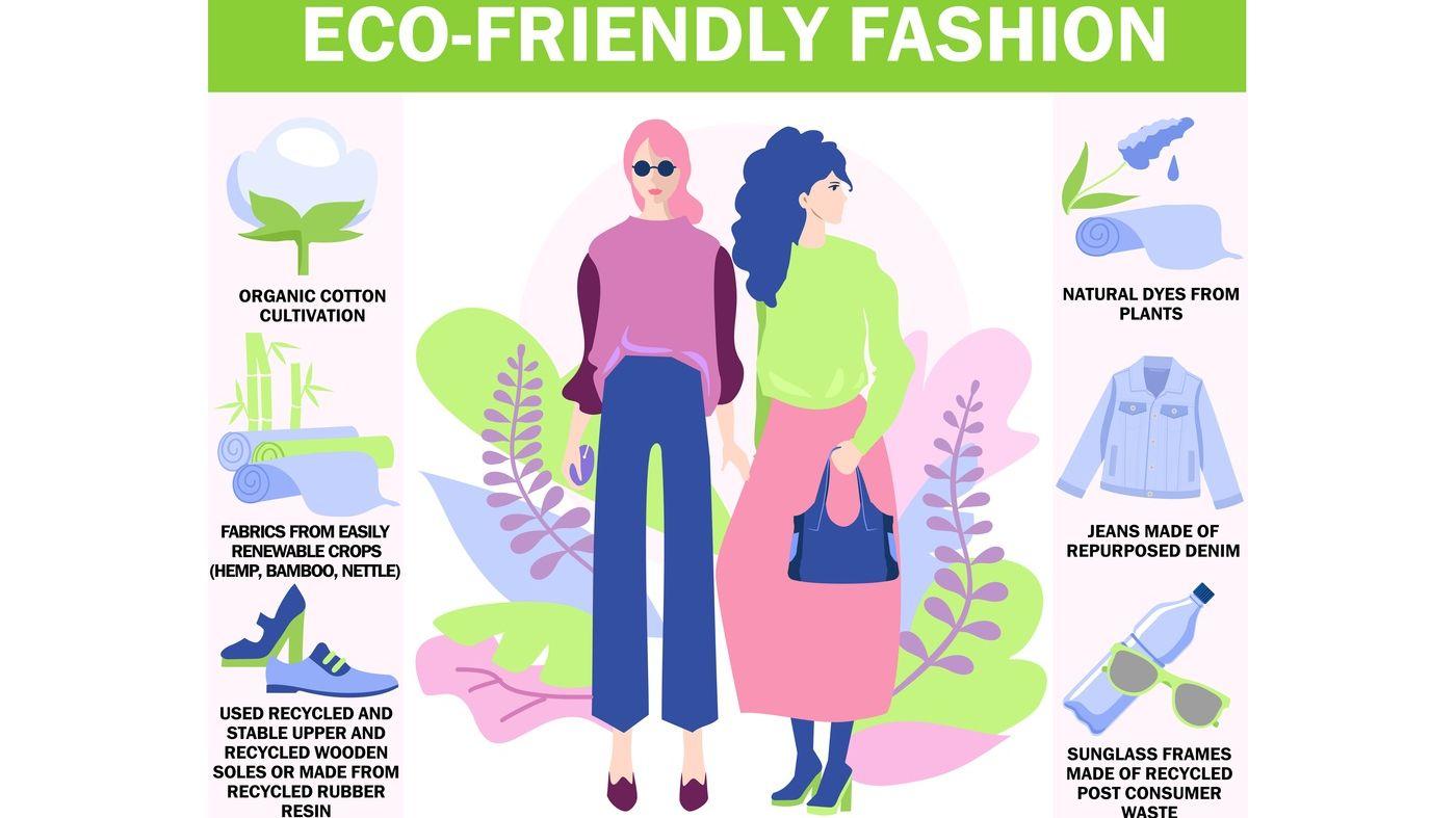 В мире растет интерес к «медленной» моде